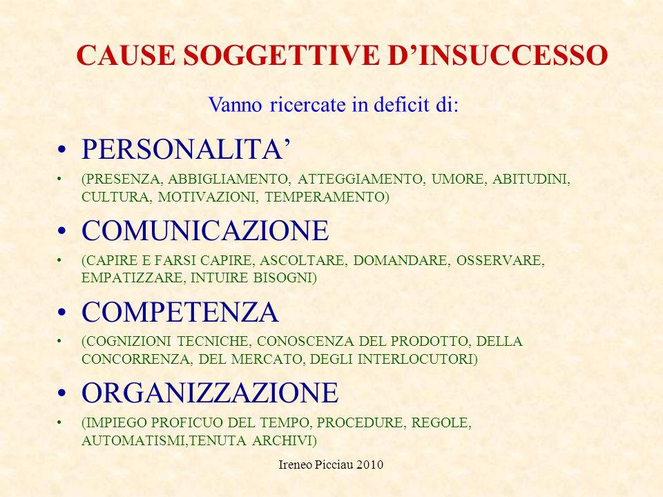 Ireneo Picciau 2010 PRINCIPALI CAUSE DI INSUCESSO COMMERCIALE OGGETTIVE SOGGETTIVE MERCATO AZIENDA - CONSUMATORI - CONCORRENZA - CONGIUNTURA - PRODOTT