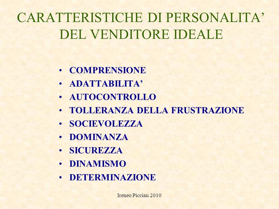 Ireneo Picciau 2010 CAUSE SOGGETTIVE DINSUCCESSO PERSONALITA (PRESENZA, ABBIGLIAMENTO, ATTEGGIAMENTO, UMORE, ABITUDINI, CULTURA, MOTIVAZIONI, TEMPERAM