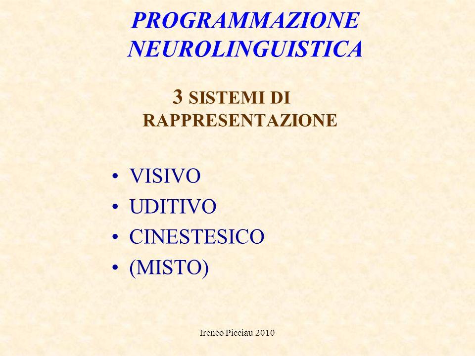 Ireneo Picciau 2010 Lutilità della Programmazione Neurolinguistica Quali parole utilizza linterlocutore? Individuare i suoi sistemi rappresentativi Ut