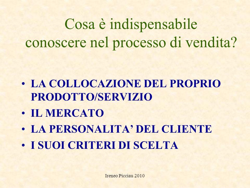 Ireneo Picciau 2010 Quali motivazioni orientano la scelta? Economia / Guadagno Sicurezza Affidabilità Comodità Emulazione Affezione / Fedeltà Simpatia