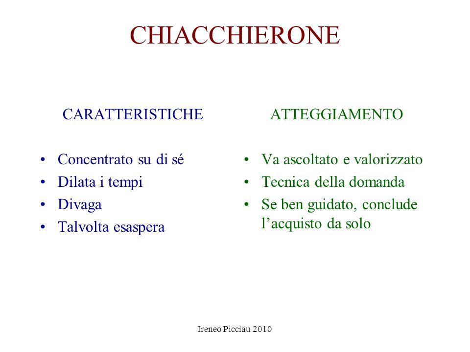 Ireneo Picciau 2010 AMICHEVOLE CARATTERISTICHE Facile contatto telefonico o di persona Niente formalità Parla di sé e/o della sua azienda E interessat