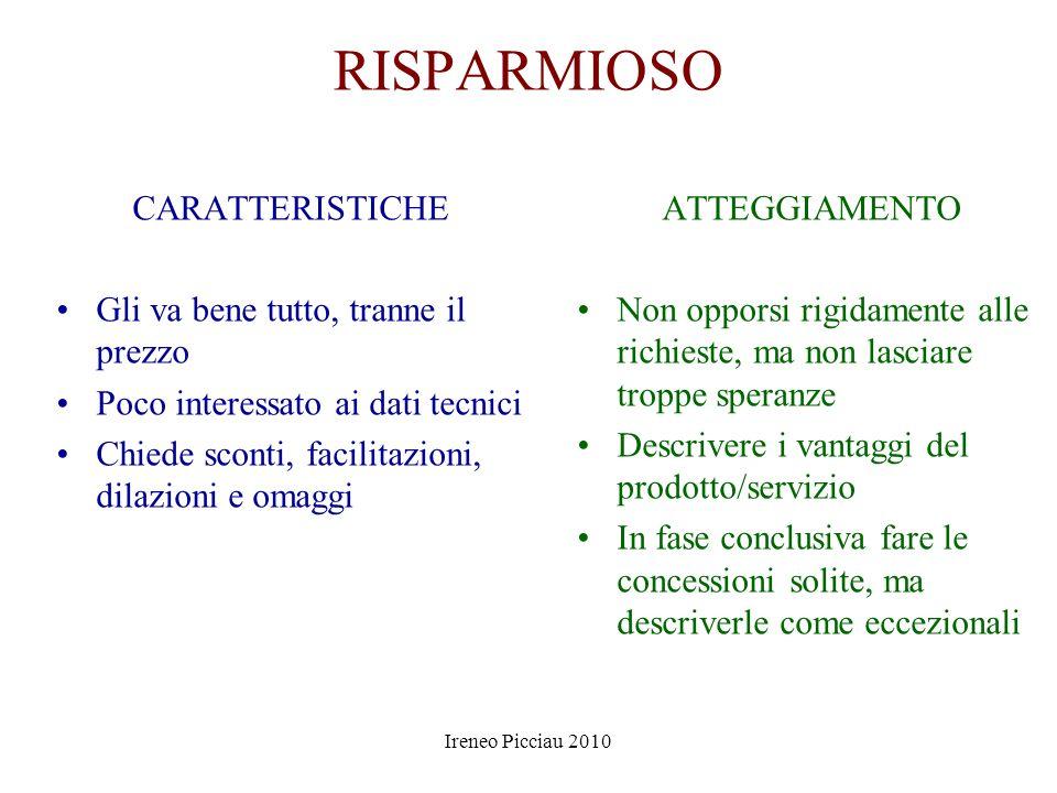 Ireneo Picciau 2010 POLEMICO CARATTERISTICHE Obietta su tutto Ostenta competenza Attacca Chiede chiarimenti Dilata il tempo ATTEGGIAMENTO Autocontroll