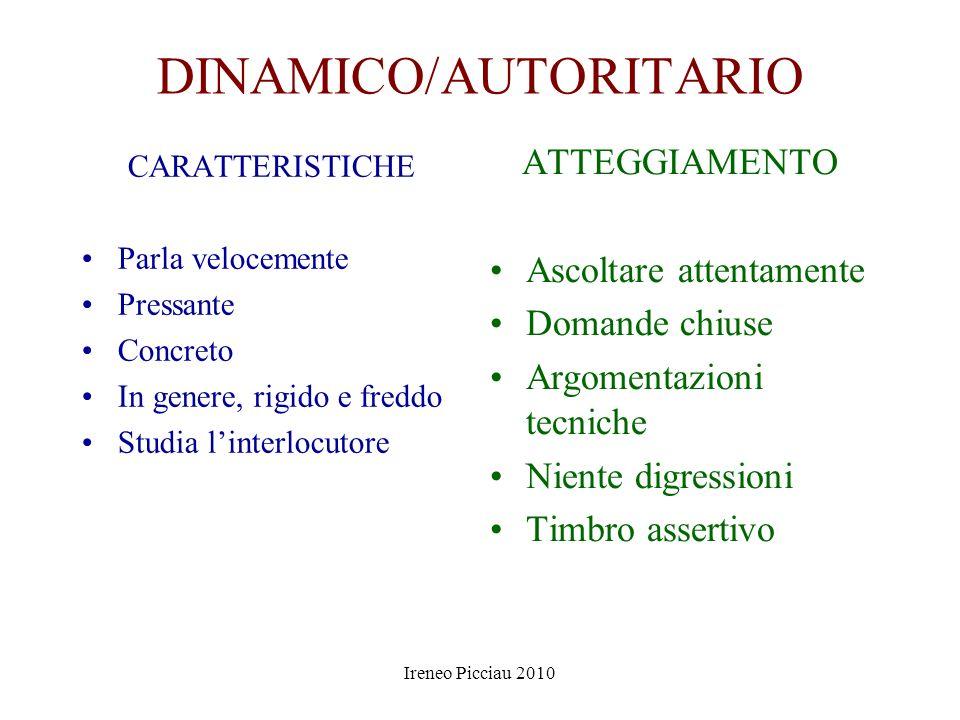 Ireneo Picciau 2010 AGGRESSIVO CARATTERISTICHE Attacca Protesta Alza la voce Insinua ATTEGGIAMENTO Dominarsi e lasciarlo parlare Ascoltare per capire