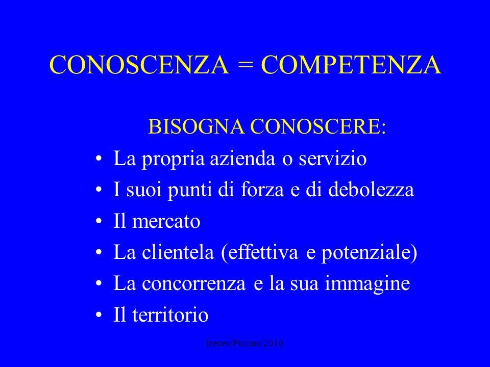 Ireneo Picciau 2010 GESTIRE IL COLLOQUIO CON IL CLIENTE