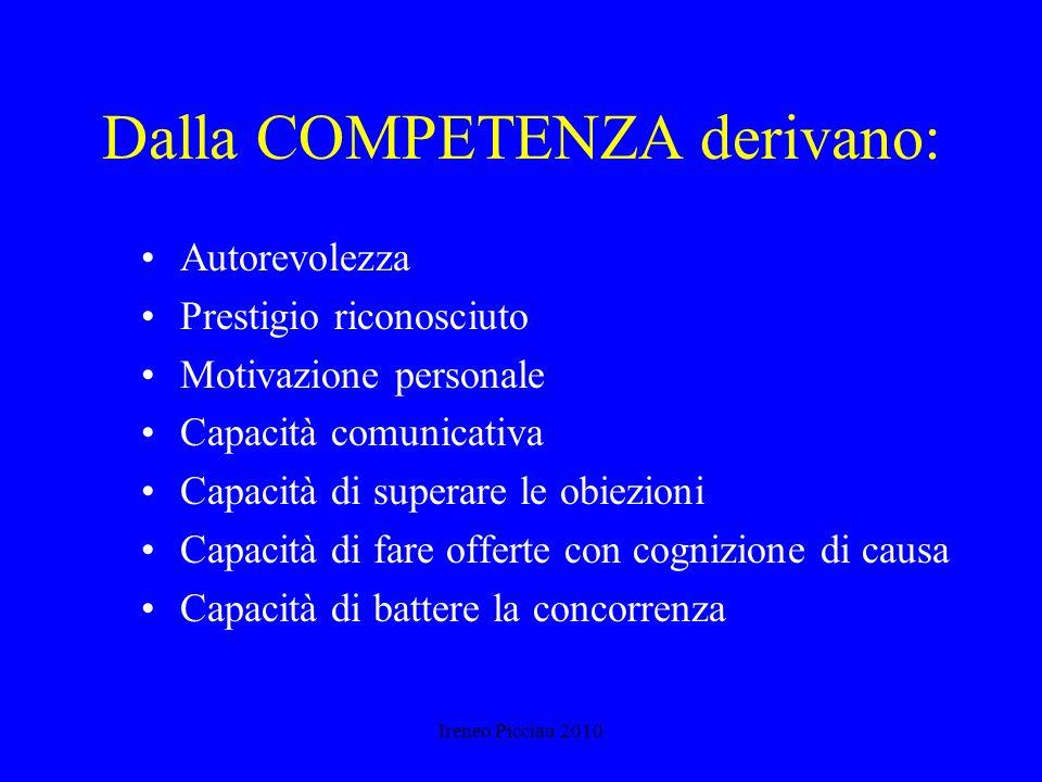 Ireneo Picciau 2010 CONOSCENZA = COMPETENZA BISOGNA CONOSCERE: La propria azienda o servizio I suoi punti di forza e di debolezza Il mercato La client