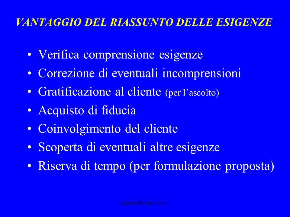 Ireneo Picciau 2010 Riassumere le esigenze 1 Se ho ben capito, lei ha bisogno di: a, b, c, etc… 2 Ho compreso bene le sue esigenze? (attendere conferm
