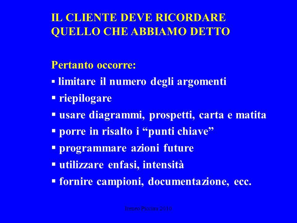Ireneo Picciau 2010 VANTAGGIO DEL RIASSUNTO DELLE ESIGENZE Verifica comprensione esigenze Correzione di eventuali incomprensioni Gratificazione al cli