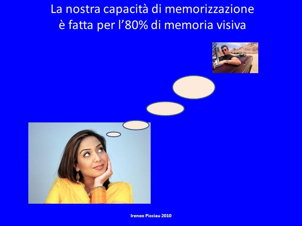 Ireneo Picciau 2010 IL CLIENTE DEVE RICORDARE QUELLO CHE ABBIAMO DETTO Pertanto occorre: limitare il numero degli argomenti riepilogare usare diagramm