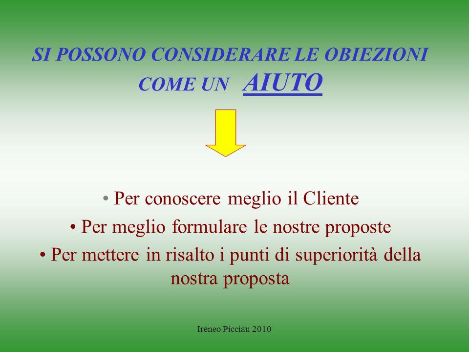 Ireneo Picciau 2010 A) OBIEZIONE PRETESTO RIFLESSO NORMALE PERCHE STUPIRSENE? B) OBIEZIONE REALE PERCHE TEMERLA?