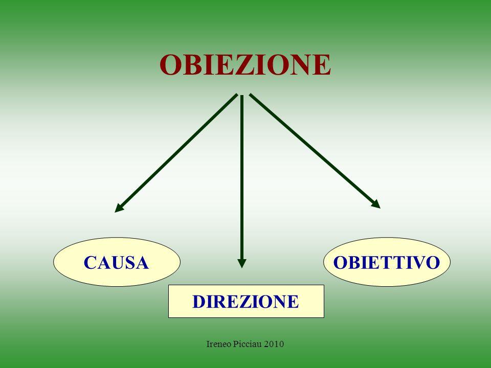 Ireneo Picciau 2010 LOBIEZIONE RESISTENZA EMOTIVA RAZIONALE SEGNO DI INTERESSE, MA ANCHE