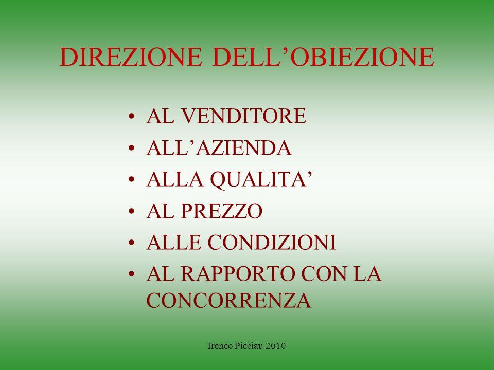 Ireneo Picciau 2010 OBIEZIONE CAUSAOBIETTIVO DIREZIONE