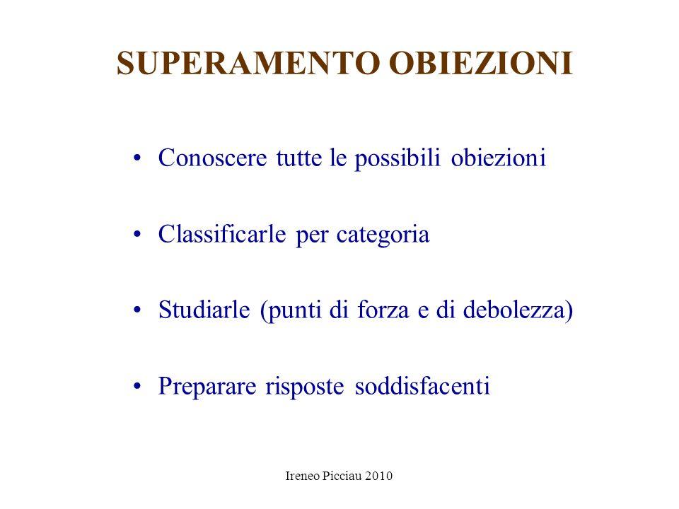 Ireneo Picciau 2010 DIREZIONE DELLOBIEZIONE AL VENDITORE ALLAZIENDA ALLA QUALITA AL PREZZO ALLE CONDIZIONI AL RAPPORTO CON LA CONCORRENZA