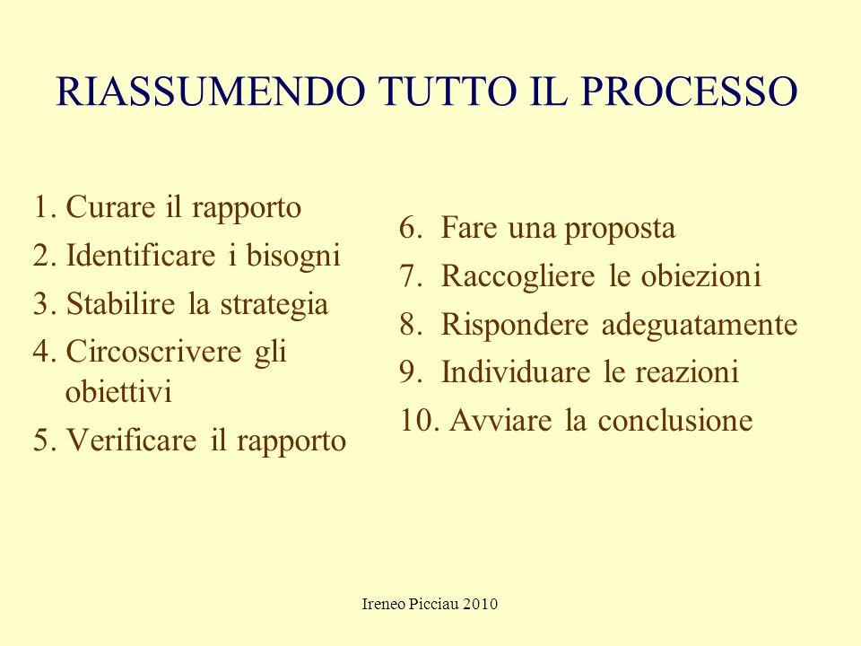 Ireneo Picciau 2010 CONCLUDERE LA TRATTATIVA Riassumere i vantaggi Concordare prima sui punti secondari Dare per scontata la conclusione Eliminare un
