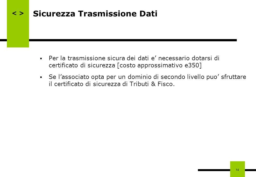 14 Sicurezza Trasmissione Dati Per la trasmissione sicura dei dati e necessario dotarsi di certificato di sicurezza [costo approssimativo e350] Se las