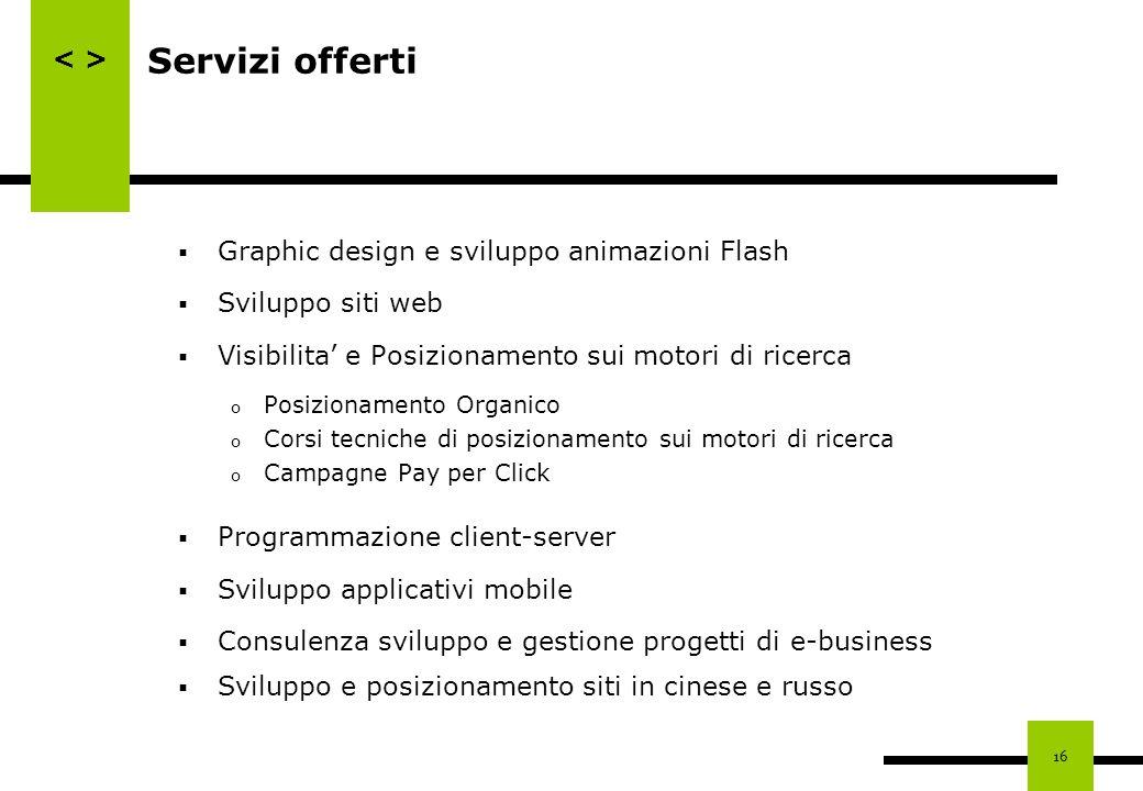 16 Servizi offerti Graphic design e sviluppo animazioni Flash Sviluppo siti web Visibilita e Posizionamento sui motori di ricerca o Posizionamento Org