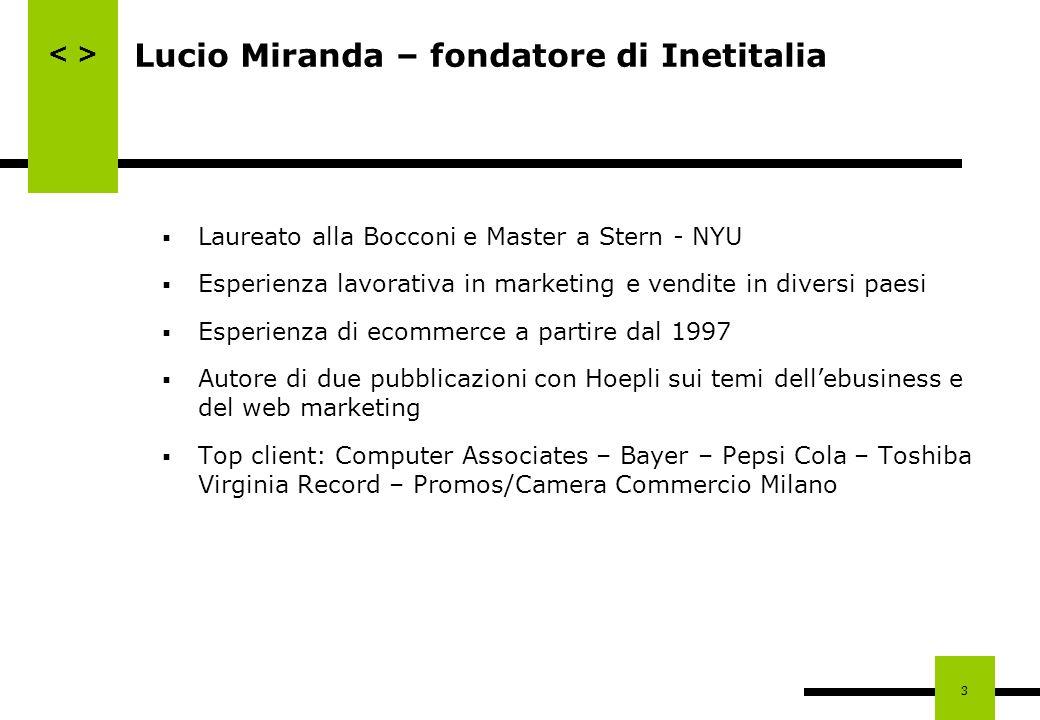 3 Lucio Miranda – fondatore di Inetitalia Laureato alla Bocconi e Master a Stern - NYU Esperienza lavorativa in marketing e vendite in diversi paesi E