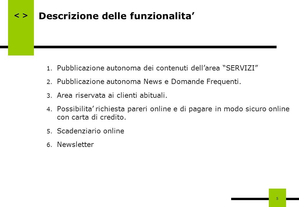 5 Descrizione delle funzionalita 1. Pubblicazione autonoma dei contenuti dellarea SERVIZI 2. Pubblicazione autonoma News e Domande Frequenti. 3. Area