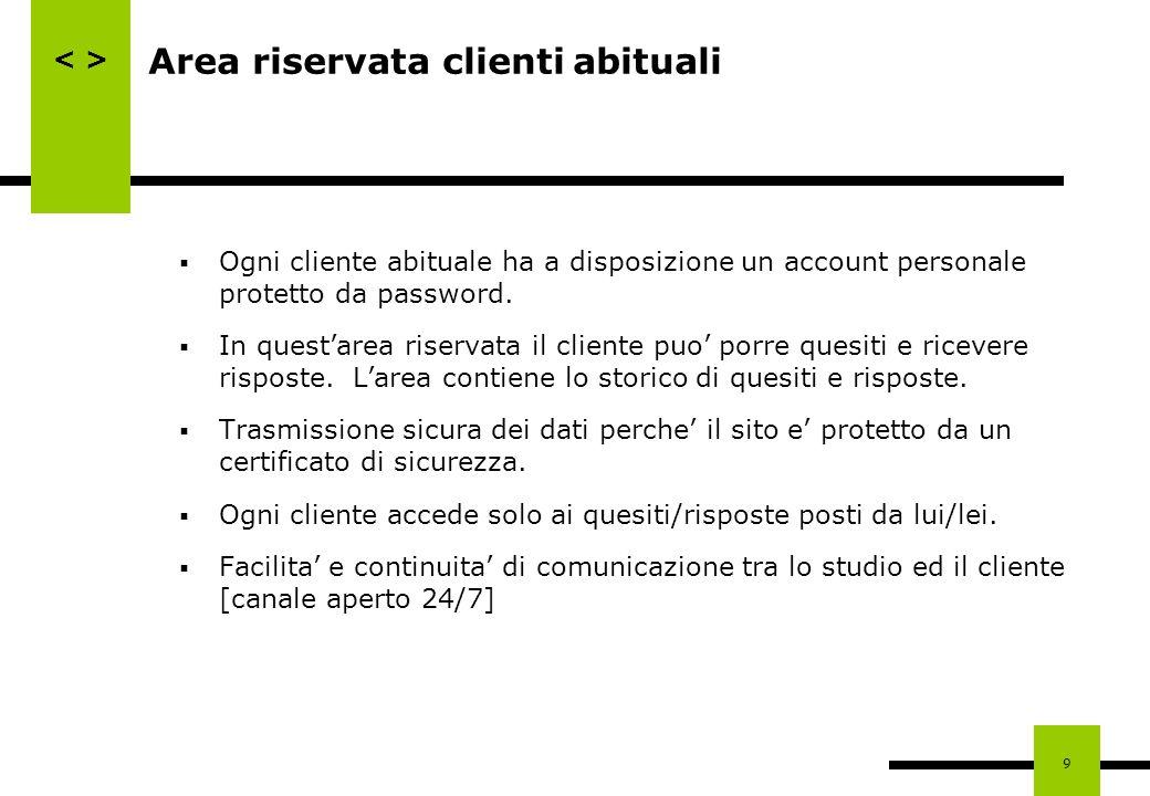 9 Area riservata clientiabituali Ogni cliente abituale ha a disposizione un account personale protetto da password. In questarea riservata il cliente