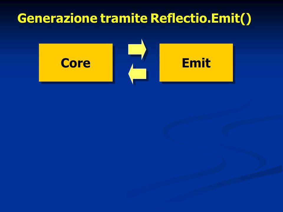 Generazione tramite Reflectio.Emit() Core Emit