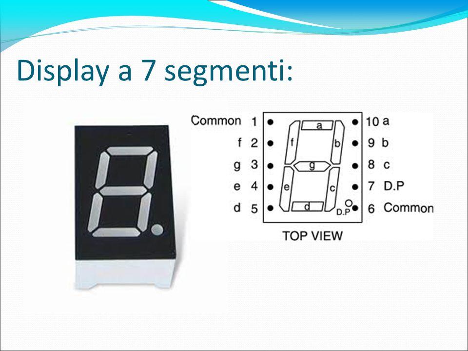 Display a 7 segmenti:
