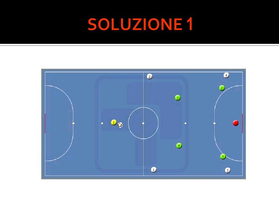 SOLUZIONE 2: MOVIMENTO COME SOLUZIONE 1, PERO IL DIFENSORE CHE MARCA 3 NON SEGUE A UOMO.