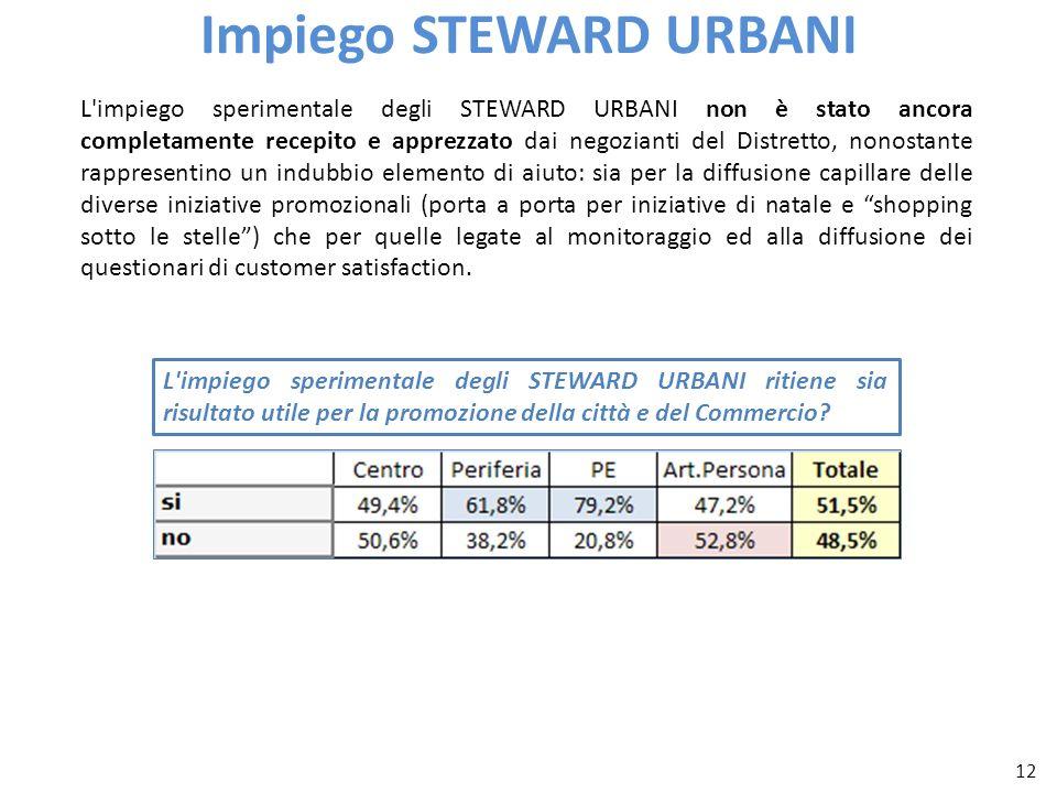 12 Impiego STEWARD URBANI L'impiego sperimentale degli STEWARD URBANI non è stato ancora completamente recepito e apprezzato dai negozianti del Distre