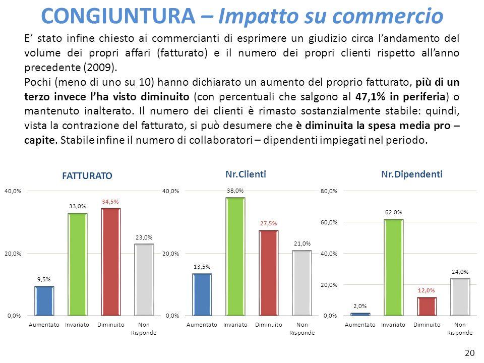 20 CONGIUNTURA – Impatto su commercio E stato infine chiesto ai commercianti di esprimere un giudizio circa landamento del volume dei propri affari (f