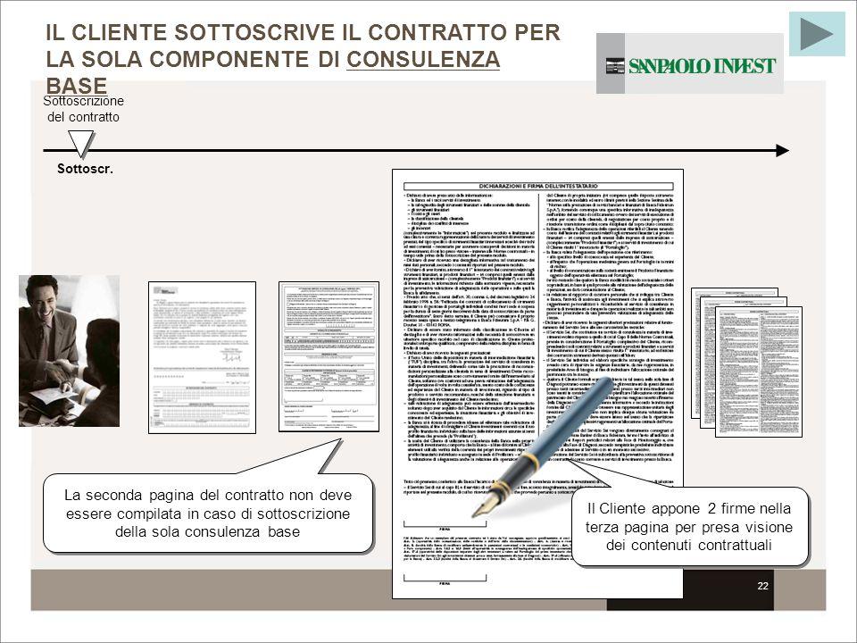 22 Sottoscr. Sottoscrizione del contratto Il Cliente appone 2 firme nella terza pagina per presa visione dei contenuti contrattuali IL CLIENTE SOTTOSC