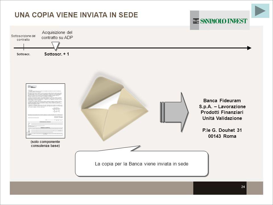 24 (solo componente consulenza base) UNA COPIA VIENE INVIATA IN SEDE Sottoscr. Sottoscrizione del contratto La copia per la Banca viene inviata in sed