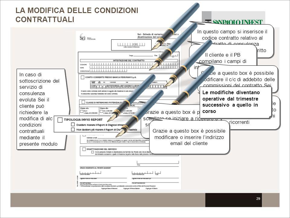 29 In caso di sottoscrizione del servizio di consulenza evoluta Sei il cliente può richiedere la modifica di alcune condizioni contrattuali mediante i