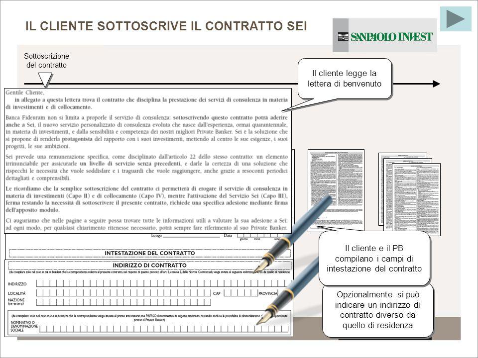 15 IL REPORT DI DIAGNOSI E LA LETTERA DI BENVENUTO VENGONO GENERATI E SPEDITI Sottoscr.