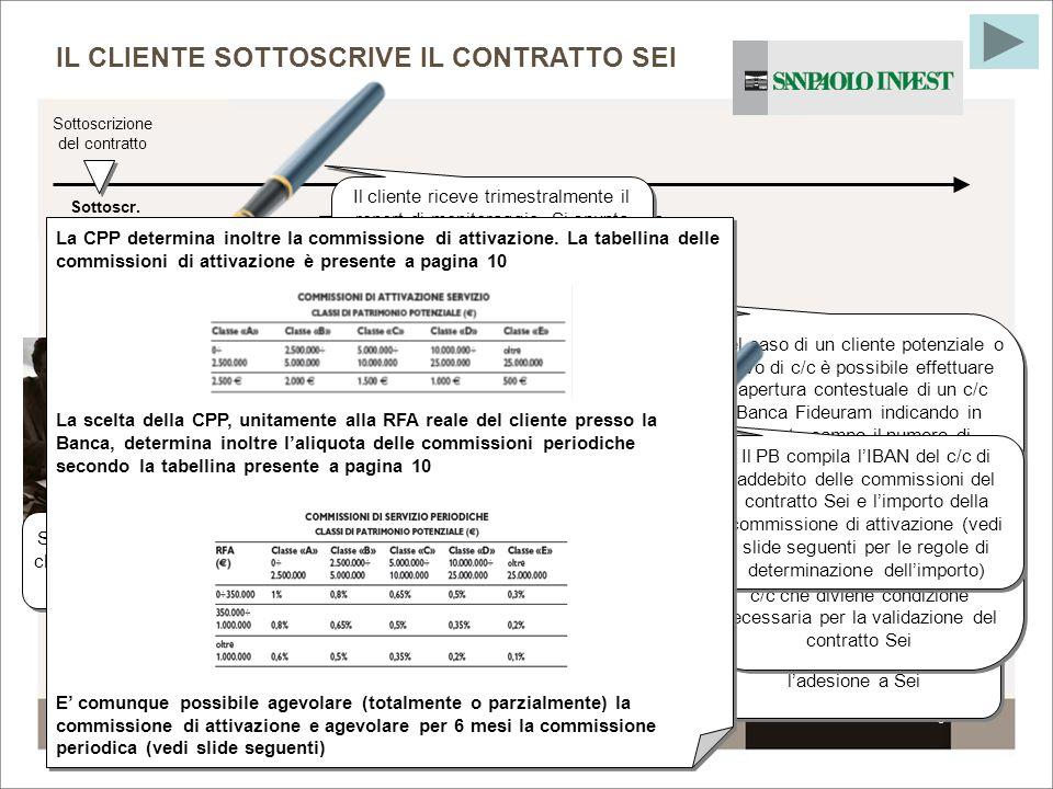 16 IL REPORT DI DIAGNOSI E LA LETTERA DI BENVENUTO VENGONO CONSEGNATI AL CLIENTE Sottoscr.