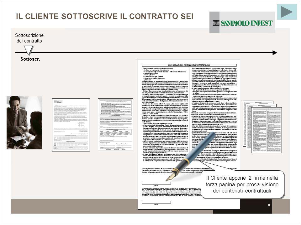 9 IL CONTRATTO VIENE ACQUISITO Sottoscr.Sottoscrizione del contratto Sottoscr.