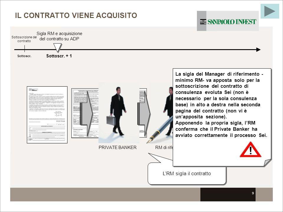 10 PRIVATE BANKERRM di riferimento LRM sigla il contratto IL CONTRATTO VIENE ACQUISITO Sottoscr.