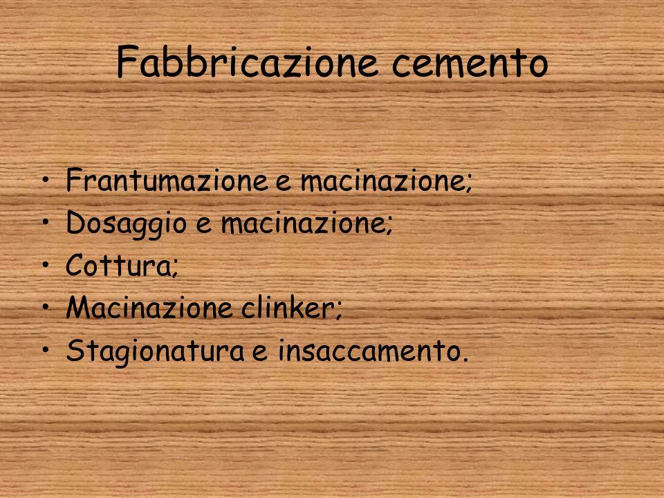Fabbricazione cemento Frantumazione e macinazione; Dosaggio e macinazione; Cottura; Macinazione clinker; Stagionatura e insaccamento.