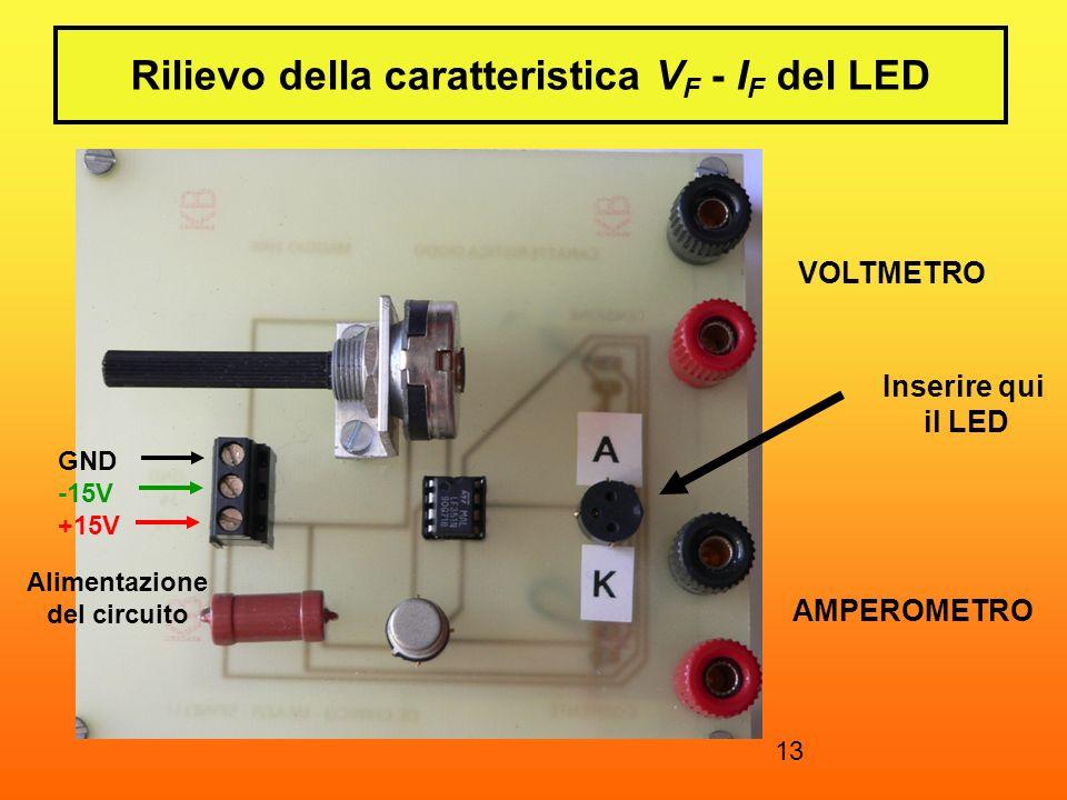 13 Rilievo della caratteristica V F - I F del LED VOLTMETRO AMPEROMETRO Inserire qui il LED Alimentazione del circuito GND -15V +15V