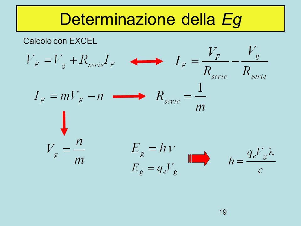 19 Calcolo con EXCEL Determinazione della Eg