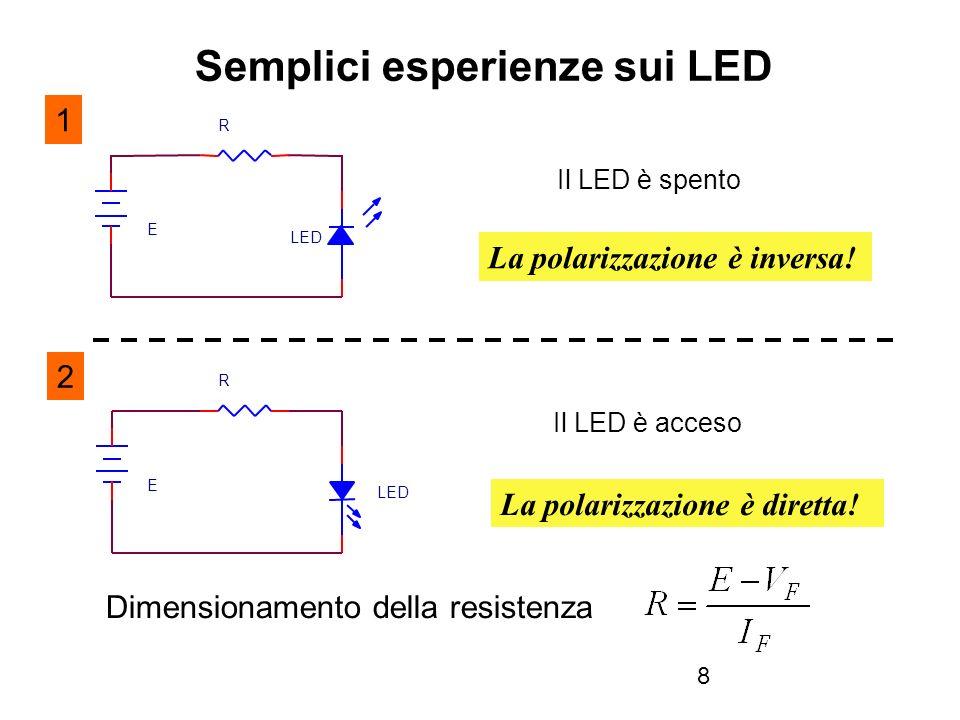 8 Semplici esperienze sui LED LED R E La polarizzazione è inversa! Il LED è spento LED R E Il LED è acceso La polarizzazione è diretta! Dimensionament