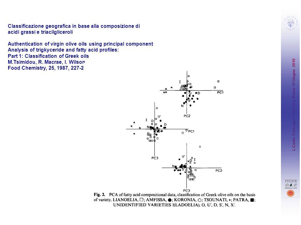 L.Conte Convegno Federdop Roma 10 Giugno 2010 Classificazione geografica in base alla composizione di acidi grassi e triacilgliceroli Authentication o