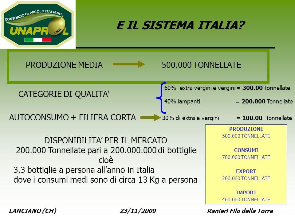 LANCIANO (CH) 23/11/2009 Ranieri Filo della Torre E IL SISTEMA ITALIA? CATEGORIE DI QUALITA 60% extra vergini e vergini = 300.00 Tonnellate 40% lampan