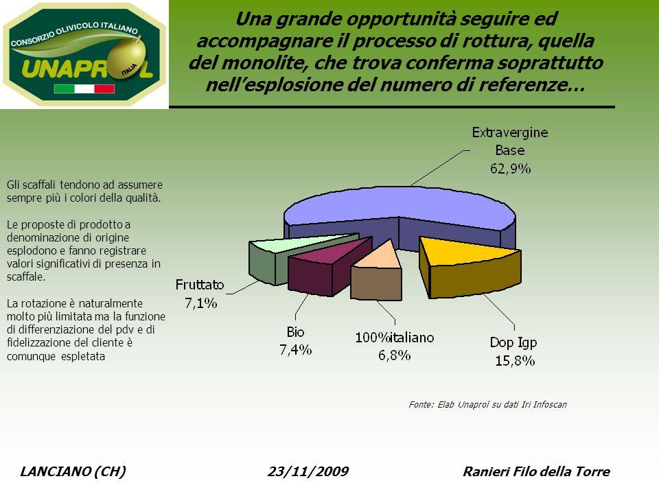 LANCIANO (CH) 23/11/2009 Ranieri Filo della Torre Una grande opportunità seguire ed accompagnare il processo di rottura, quella del monolite, che trov