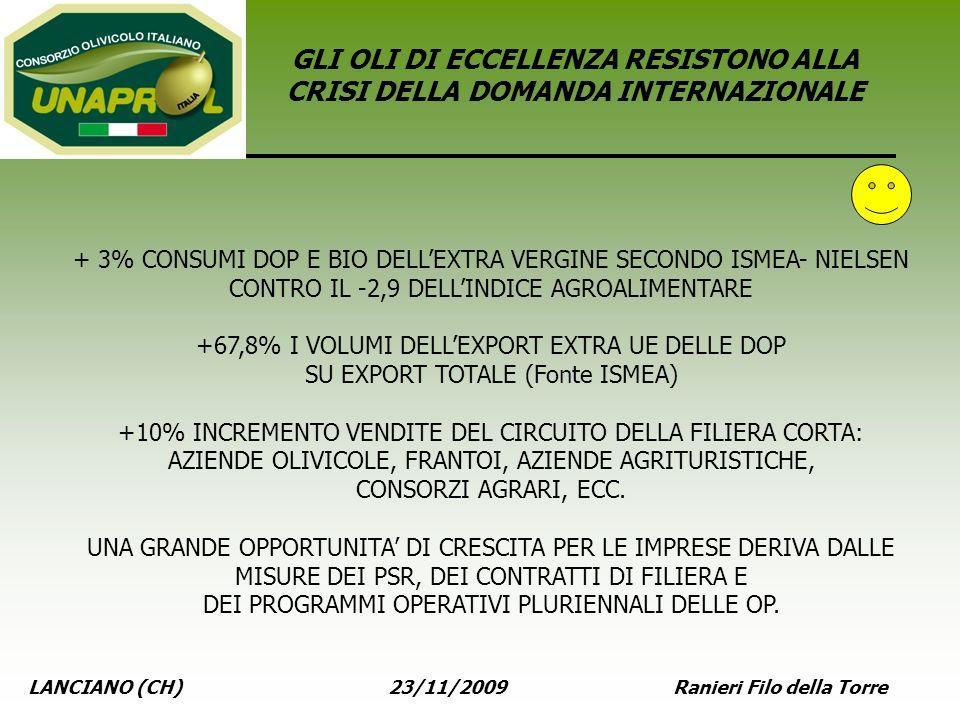 LANCIANO (CH) 23/11/2009 Ranieri Filo della Torre GLI OLI DI ECCELLENZA RESISTONO ALLA CRISI DELLA DOMANDA INTERNAZIONALE + 3% CONSUMI DOP E BIO DELLE
