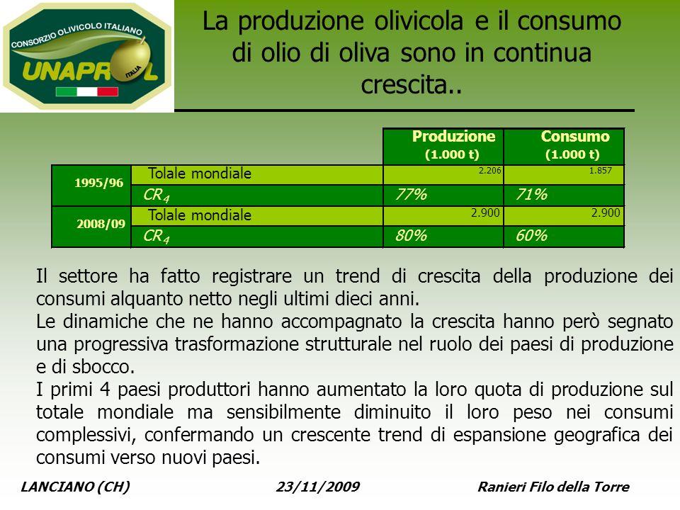 LANCIANO (CH) 23/11/2009 Ranieri Filo della Torre La produzione olivicola e il consumo di olio di oliva sono in continua crescita.. Produzione (1.000