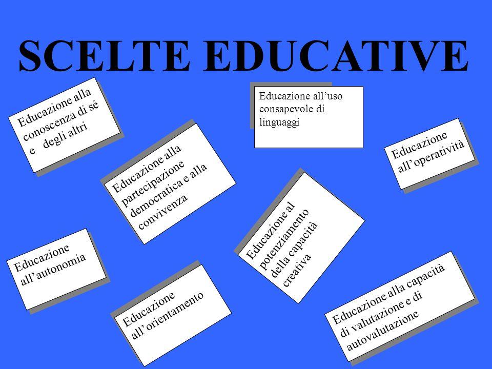 SCELTE EDUCATIVE Educazione alla conoscenza di sé e degli altri Educazione alla partecipazione democratica e alla convivenza Educazione allautonomia E