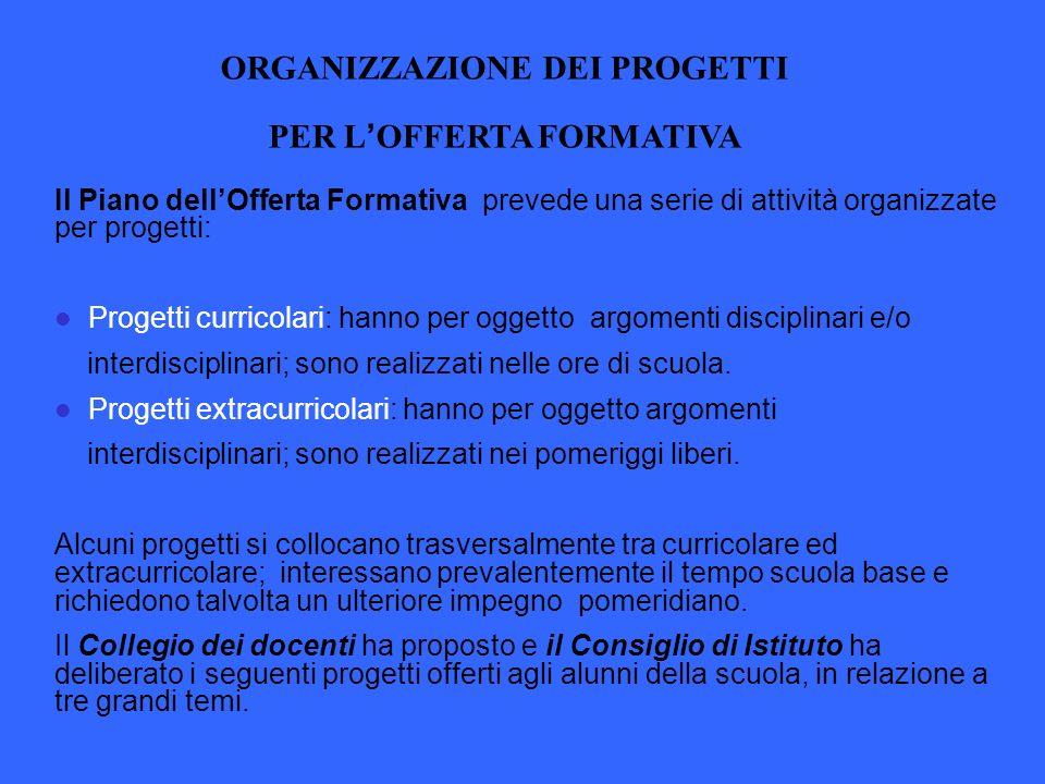 ORGANIZZAZIONE DEI PROGETTI PER L OFFERTA FORMATIVA Il Piano dellOfferta Formativa prevede una serie di attività organizzate per progetti: Progetti cu
