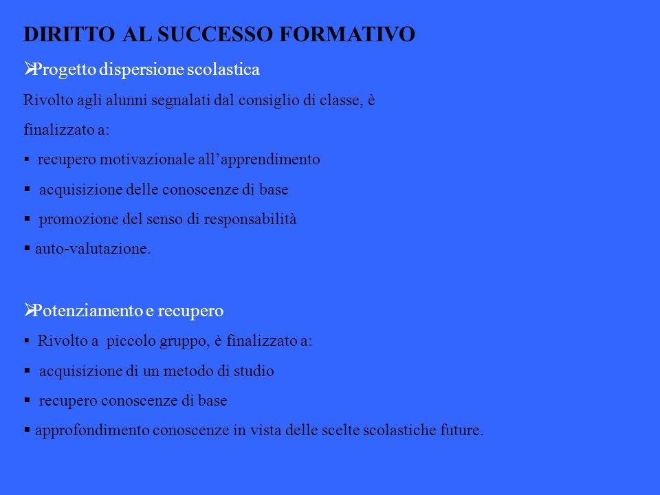 DIRITTO AL SUCCESSO FORMATIVO Progetto dispersione scolastica Rivolto agli alunni segnalati dal consiglio di classe, è finalizzato a: recupero motivaz
