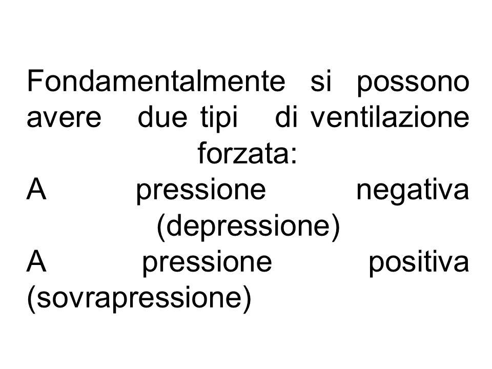 Fondamentalmente si possono avere due tipi di ventilazione forzata: A pressione negativa (depressione) A pressione positiva (sovrapressione)