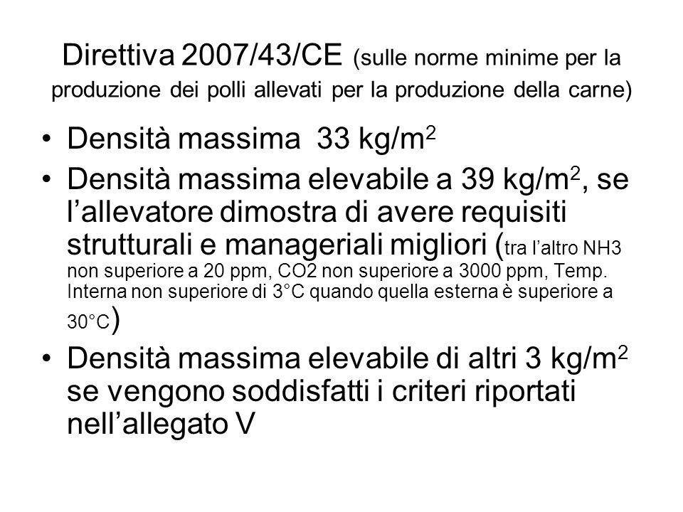 Direttiva 2007/43/CE (sulle norme minime per la produzione dei polli allevati per la produzione della carne) Densità massima 33 kg/m 2 Densità massima