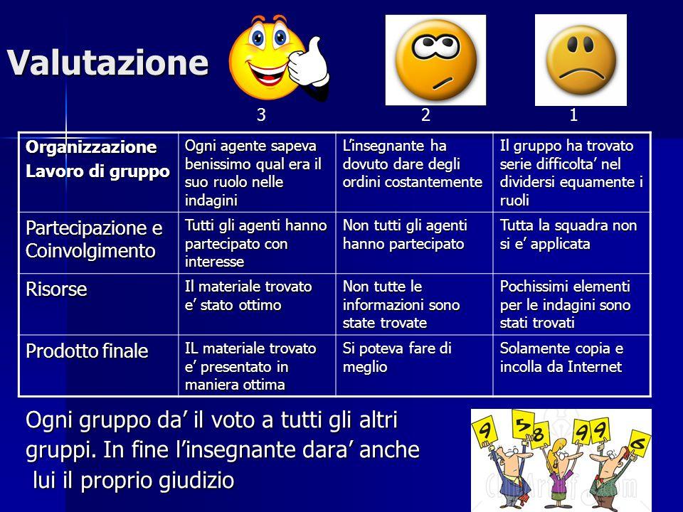 Valutazione Ogni gruppo da il voto a tutti gli altri gruppi.