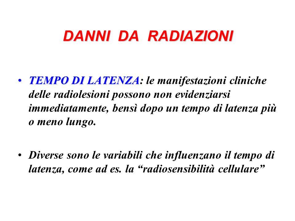 DANNI DA RADIAZIONI TEMPO DI LATENZATEMPO DI LATENZA: le manifestazioni cliniche delle radiolesioni possono non evidenziarsi immediatamente, bensì dopo un tempo di latenza più o meno lungo.